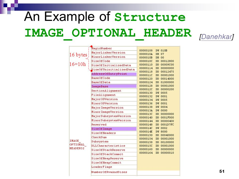 51 An Example of Structure IMAGE_OPTIONAL_HEADER [Danehkar]Danehkar 16 bytes 16=10h