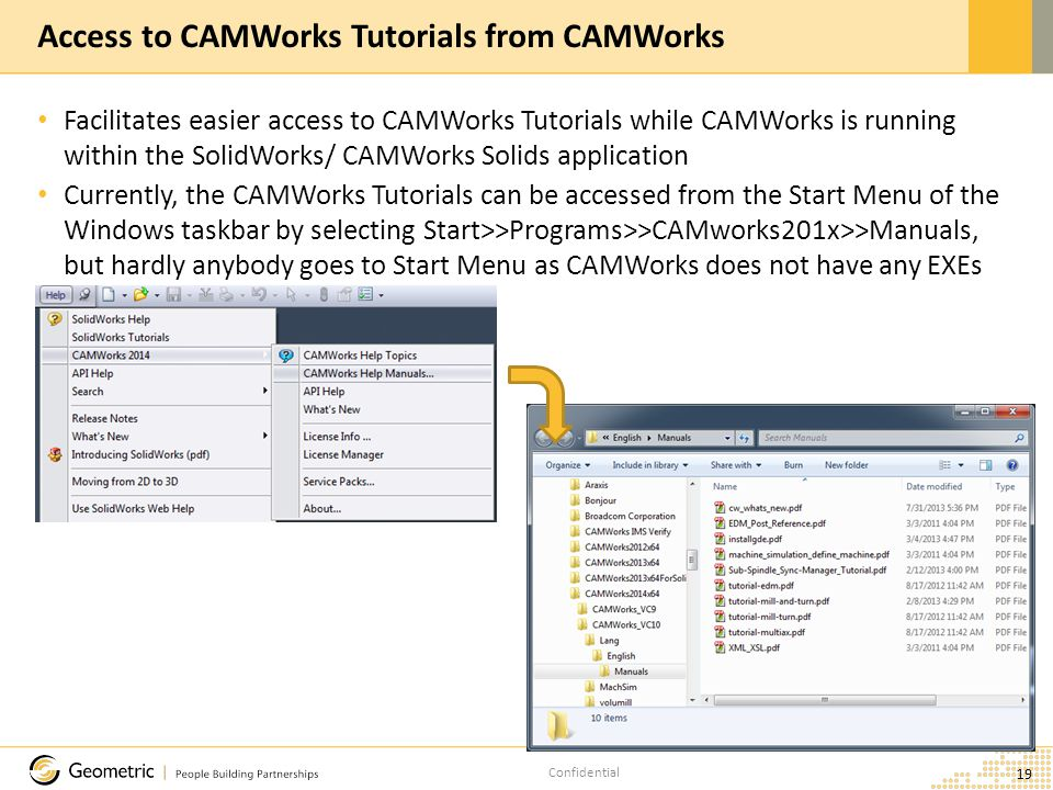 Confidential Facilitates easier access to CAMWorks Tutorials while CAMWorks is running within the SolidWorks/ CAMWorks Solids application Currently, the CAMWorks Tutorials can be accessed from the Start Menu of the Windows taskbar by selecting Start>>Programs>>CAMworks201x>>Manuals, but hardly anybody goes to Start Menu as CAMWorks does not have any EXEs 19 Access to CAMWorks Tutorials from CAMWorks