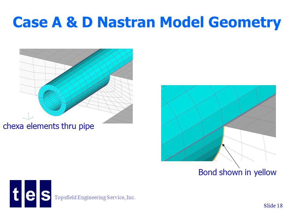 Topsfield Engineering Service, Inc. Slide 18 Case A & D Nastran Model Geometry chexa elements thru pipe Bond shown in yellow