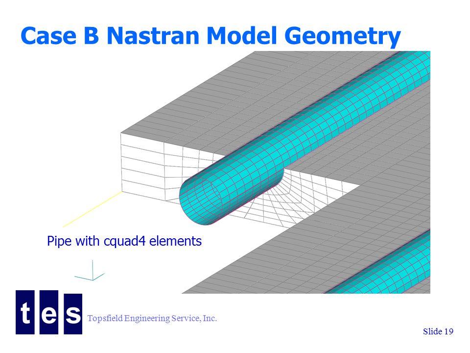 Topsfield Engineering Service, Inc. Slide 19 Case B Nastran Model Geometry Pipe with cquad4 elements