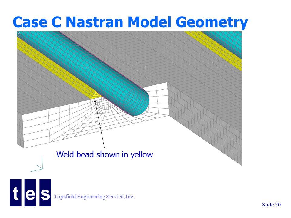 Topsfield Engineering Service, Inc. Slide 20 Case C Nastran Model Geometry Weld bead shown in yellow