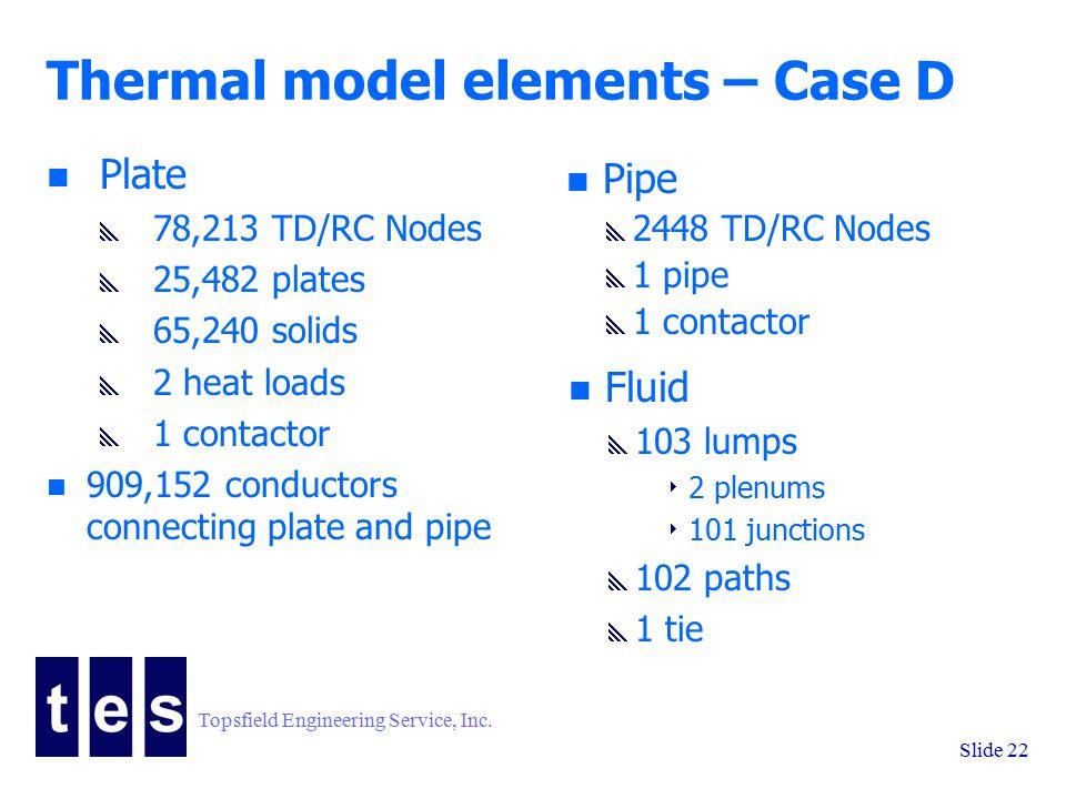 Topsfield Engineering Service, Inc. Slide 22 Thermal model elements – Case D n Pipe  2448 TD/RC Nodes  1 pipe  1 contactor n Plate  78,213 TD/RC N