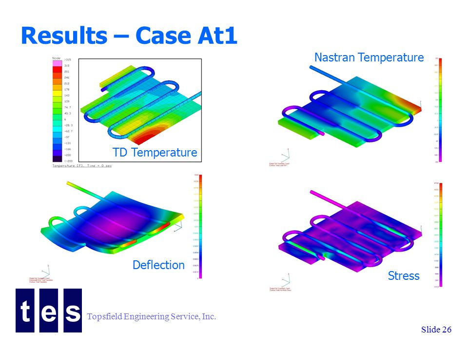Topsfield Engineering Service, Inc. Slide 26 Results – Case At1 TD Temperature Nastran Temperature Deflection Stress