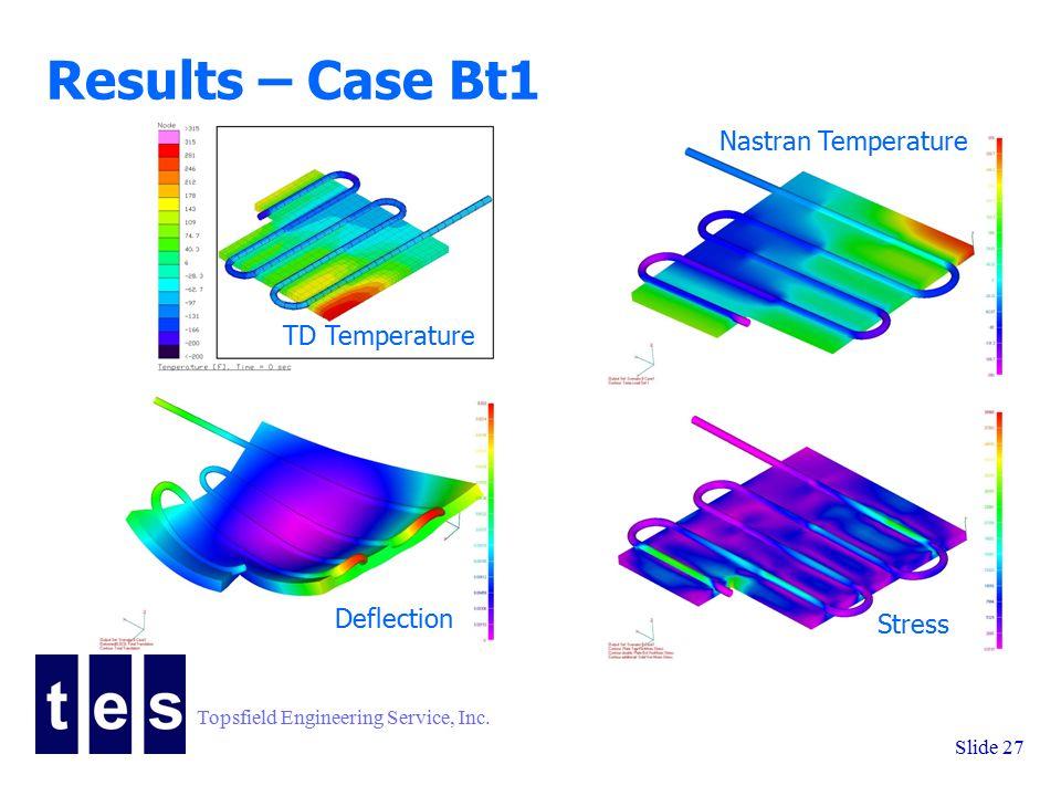 Topsfield Engineering Service, Inc. Slide 27 Results – Case Bt1 TD Temperature Nastran Temperature Deflection Stress