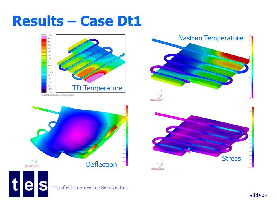 Topsfield Engineering Service, Inc. Slide 29 Results – Case Dt1 TD Temperature Nastran Temperature Deflection Stress