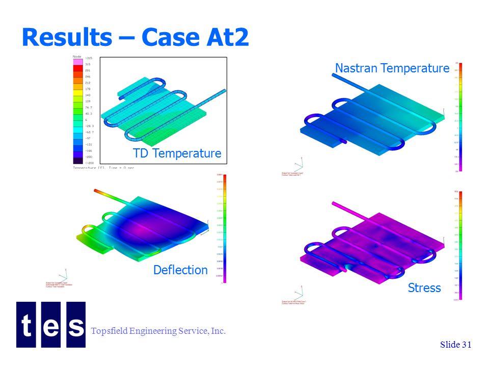 Topsfield Engineering Service, Inc. Slide 31 Results – Case At2 TD Temperature Nastran Temperature Deflection Stress