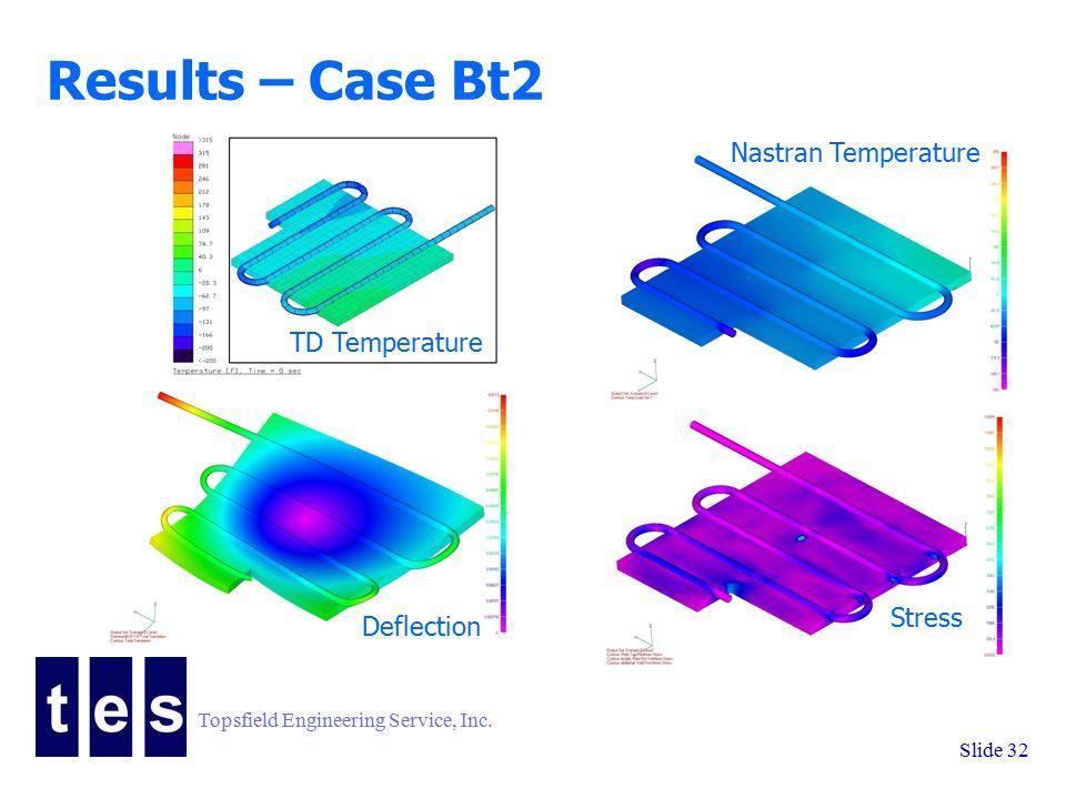 Topsfield Engineering Service, Inc. Slide 32 Results – Case Bt2 Nastran Temperature Deflection Stress TD Temperature