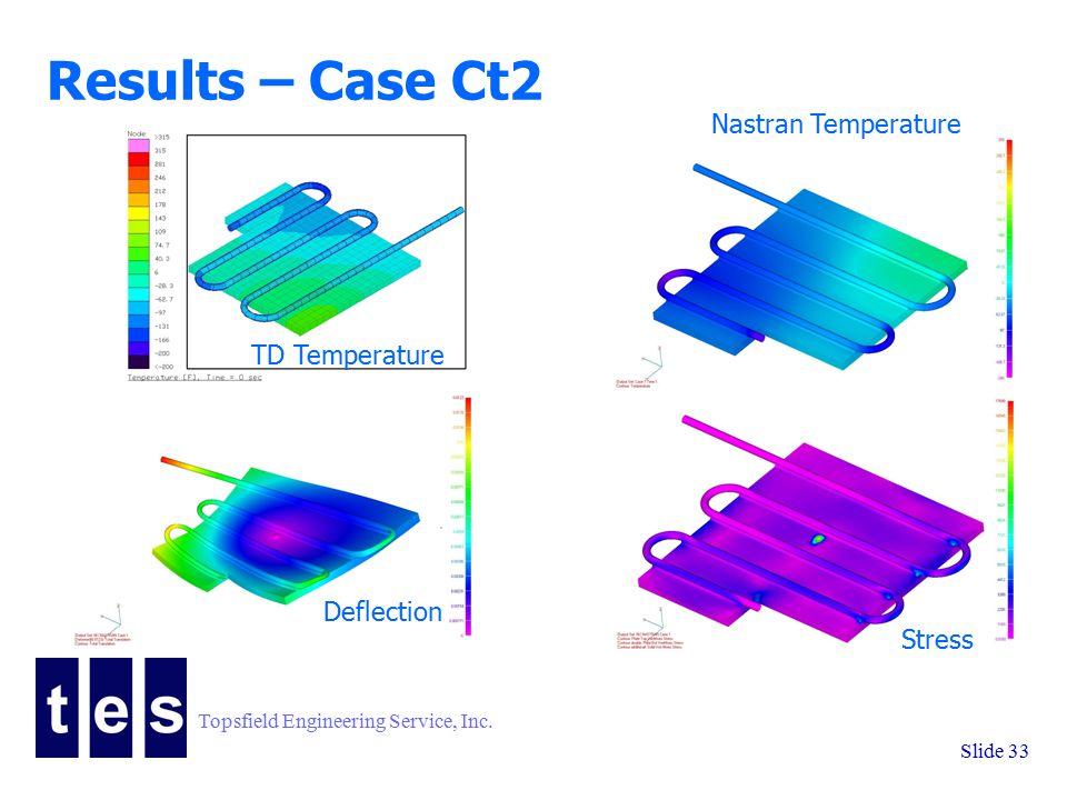 Topsfield Engineering Service, Inc. Slide 33 Results – Case Ct2 TD Temperature Nastran Temperature Deflection Stress