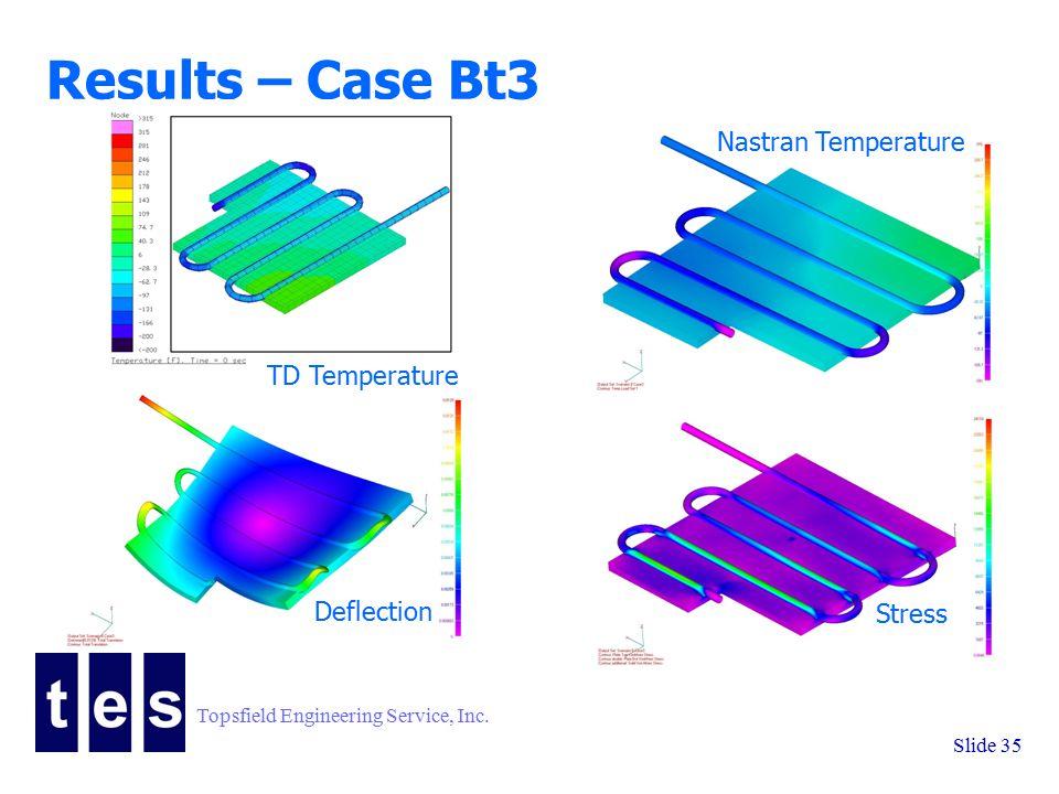 Topsfield Engineering Service, Inc. Slide 35 Results – Case Bt3 TD Temperature Nastran Temperature Deflection Stress