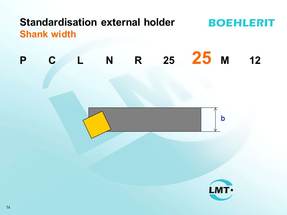 14 Standardisation external holder Shank width b PCLNR25 25 M12