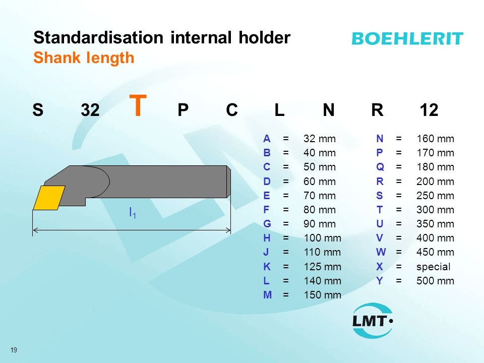 19 Standardisation internal holder Shank length S32 T PCLNR12 A= 32 mm B=40 mm C=50 mm D=60 mm E=70 mm F=80 mm G=90 mm H=100 mm J=110 mm K=125 mm L=14
