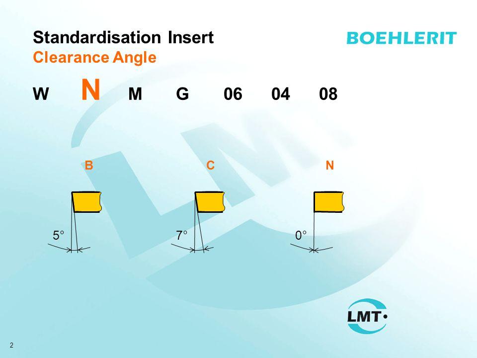 23 Standardisation internal holder Clearance angle S32TPCL N R12 ( B ) 5° C 7° N 0°