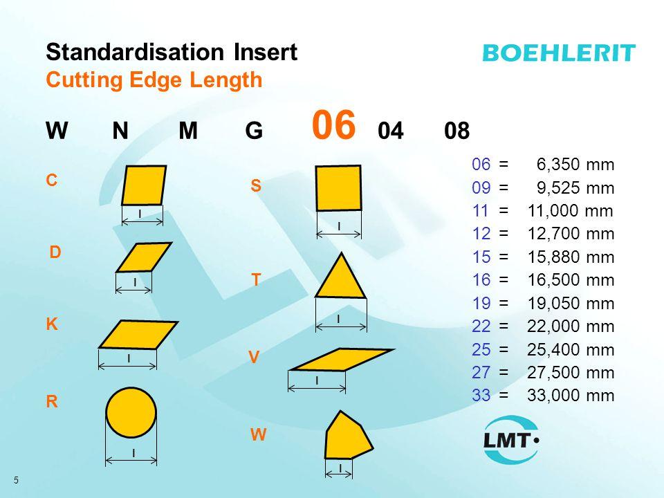 16 Standardisation external holder Cutting edge length PCLNR2525M 12 C l D l K l R l S l T l V l W l 06= 6,350 mm 09= 9,525 mm 11=11,000 mm 12=12,700 mm 15=15,880 mm 16=16,500 mm 19= 19,050 mm 22=22,000 mm 25=25,400 mm 27=27,500 mm 33=33,000 mm