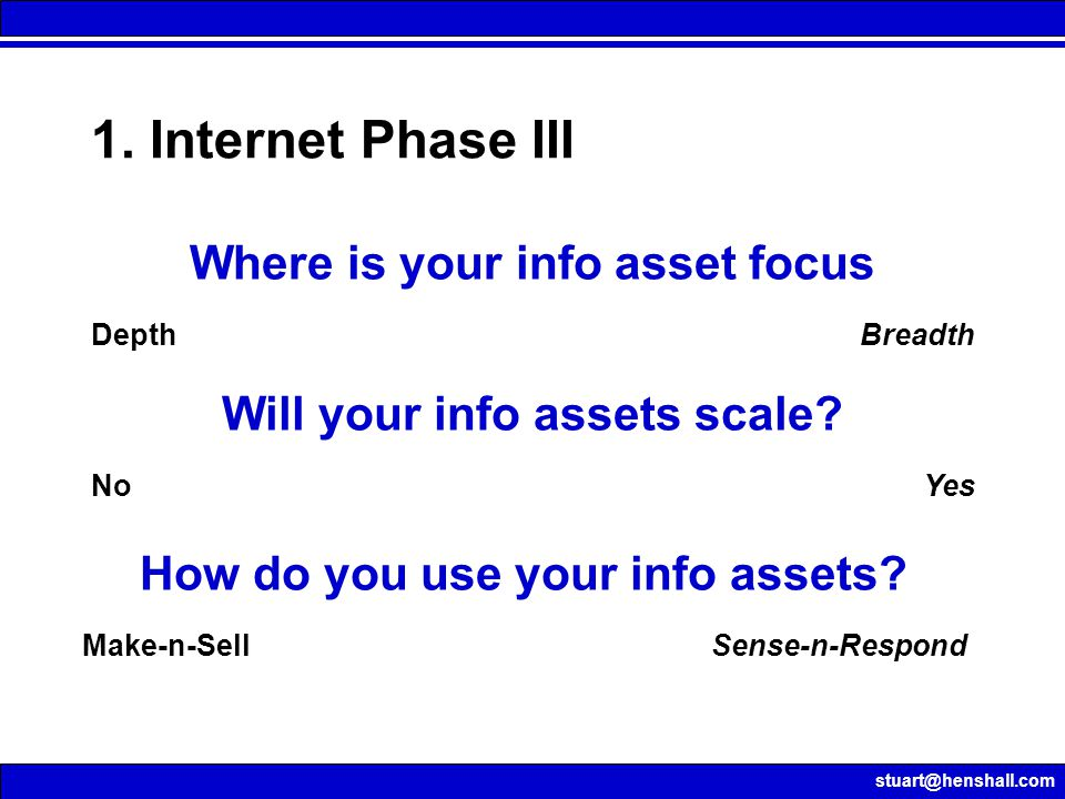 stuart@henshall.com 1. Internet Phase III How do you use your info assets? Make-n-SellSense-n-Respond Will your info assets scale? NoYes Where is your