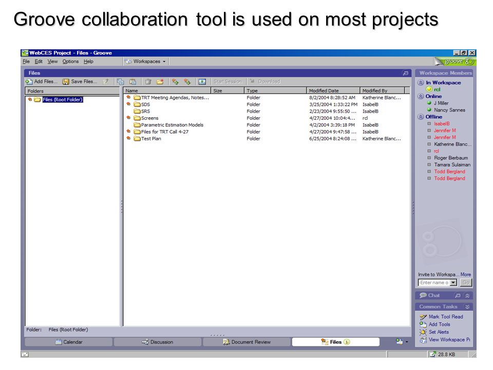 Groove collaboration tool is used on most projects
