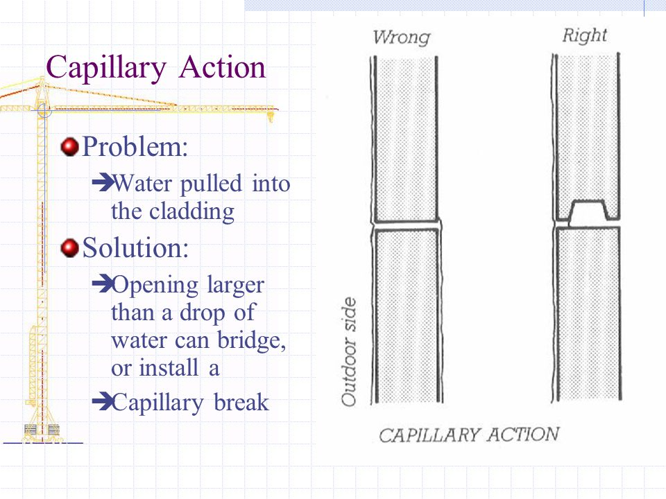 Capillary Action Problem:  Water pulled into the cladding Solution:  Opening larger than a drop of water can bridge, or install a  Capillary break