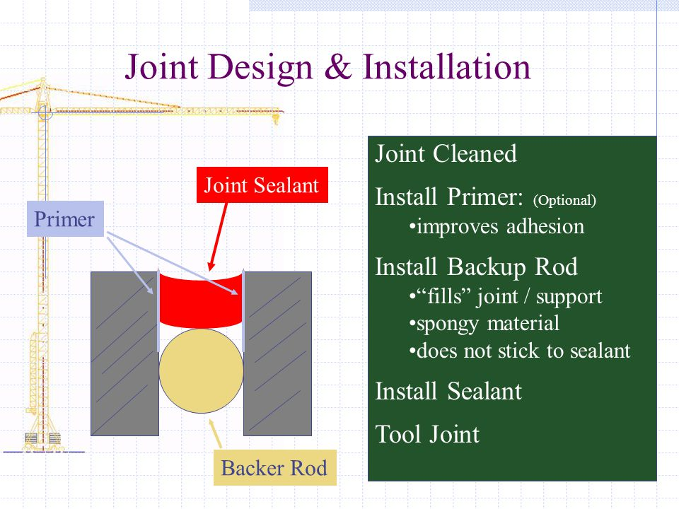 Joint Design & Installation Joint Sealant Backer Rod Primer Joint Cleaned Install Primer: (Optional) improves adhesion Install Backup Rod fills joint / support spongy material does not stick to sealant Install Sealant Tool Joint