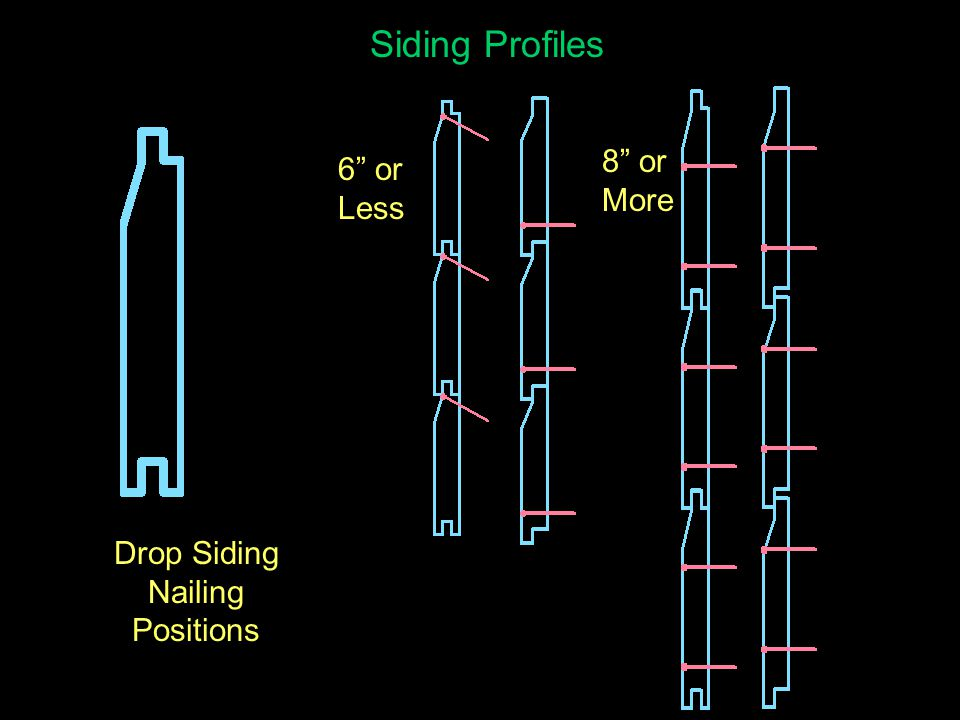 Siding Profiles Channel Rustic Siding 6 or Less 8 or More