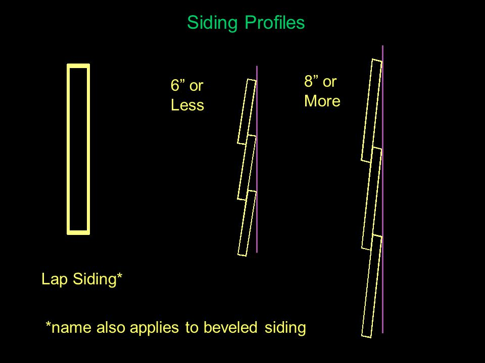 Siding Profiles Lap Siding Nail Positions 6 or Less 8 or More