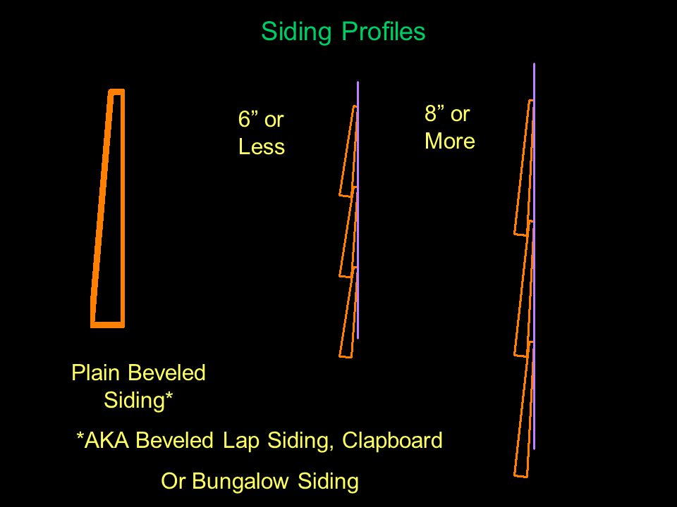Siding Profiles 6 or Less 8 or More Beveled Siding Nail Positions