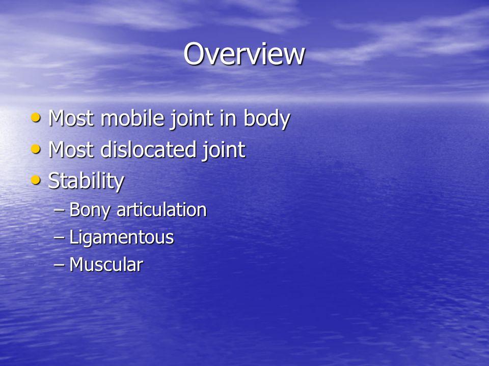 Shoulder Dislocations Hill-Sachs lesion Hill-Sachs lesion –Posterior lateral aspect –Compression