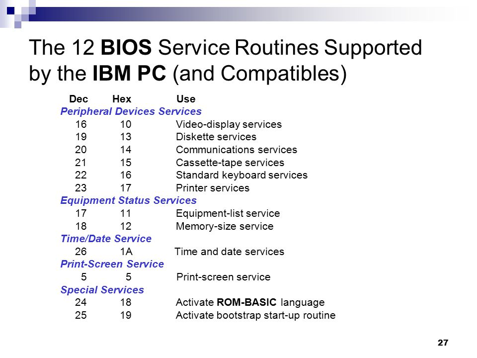27 The 12 BIOS Service Routines Supported by the IBM PC (and Compatibles) Dec Hex Use Peripheral Devices Services 16 10 Video-display services 19 13 D