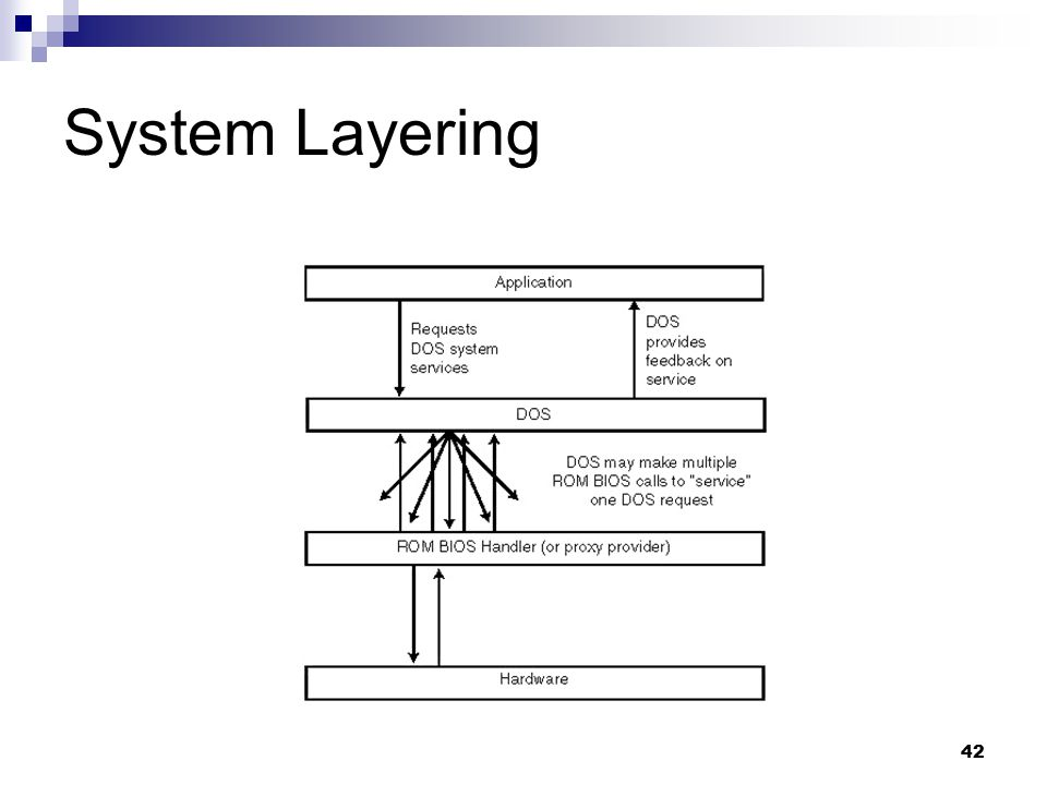 42 System Layering