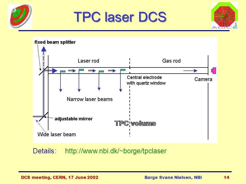 DCS meeting, CERN, 17 June 2002Børge Svane Nielsen, NBI14 TPC laser DCS Details: http://www.nbi.dk/~borge/tpclaser