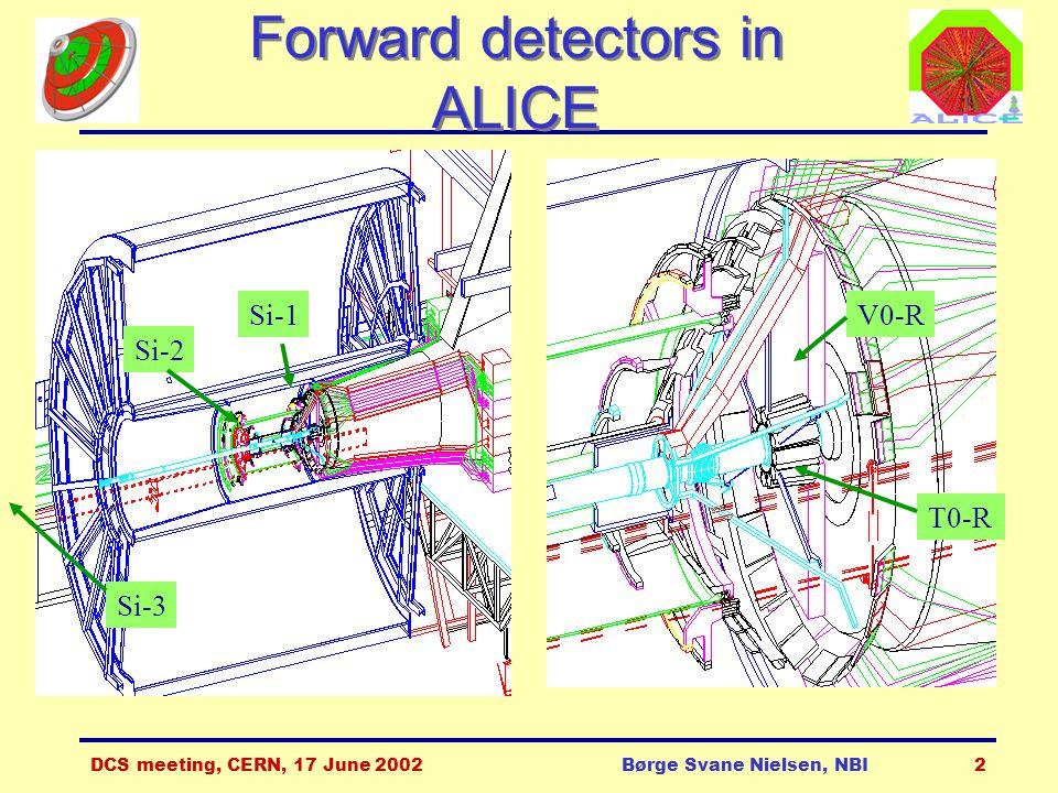 DCS meeting, CERN, 17 June 2002Børge Svane Nielsen, NBI2 Forward detectors in ALICE Si-1 Si-2 Si-3 V0-R T0-R