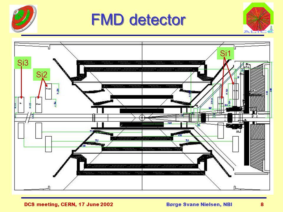 DCS meeting, CERN, 17 June 2002Børge Svane Nielsen, NBI8 FMD detector Si2 Si3 Si1