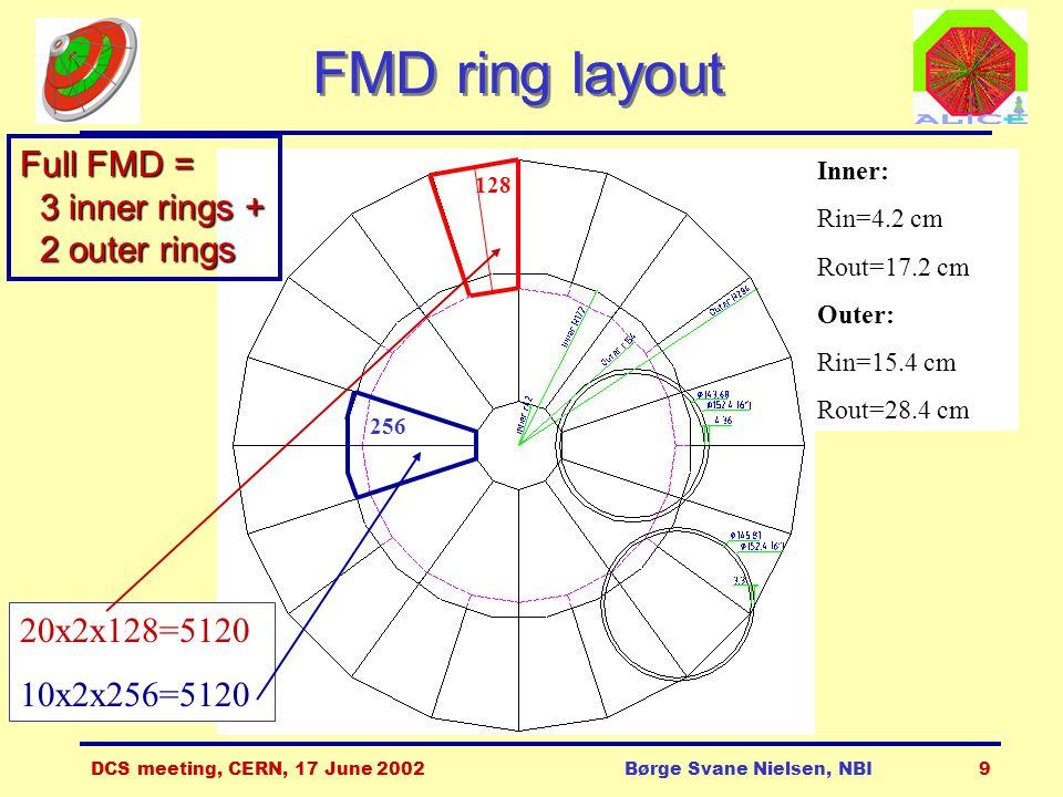 DCS meeting, CERN, 17 June 2002Børge Svane Nielsen, NBI9 FMD ring layout 256 Inner: Rin=4.2 cm Rout=17.2 cm Outer: Rin=15.4 cm Rout=28.4 cm 20x2x128=5120 10x2x256=5120 128 Full FMD = 3 inner rings + 3 inner rings + 2 outer rings 2 outer rings