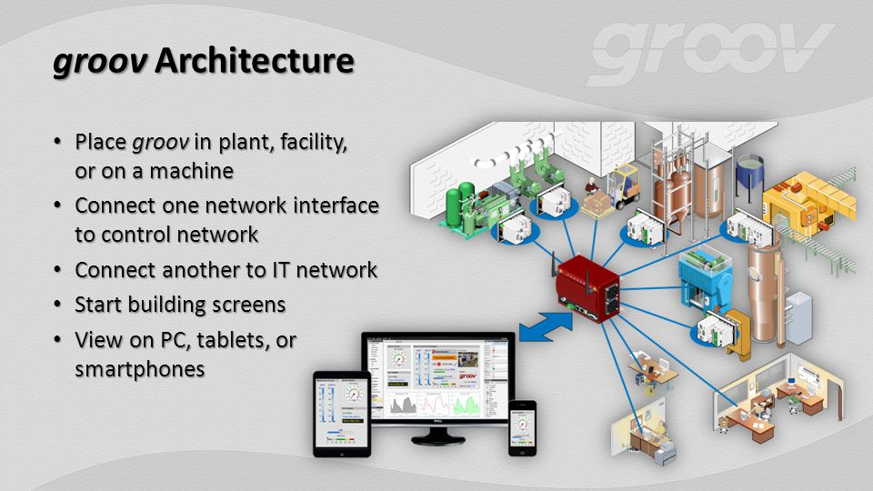 groov Architecture Place groov in plant, facility, or on a machine Place groov in plant, facility, or on a machine Connect one network interface to control network Connect one network interface to control network Connect another to IT network Connect another to IT network Start building screens Start building screens View on PC, tablets, or smartphones View on PC, tablets, or smartphones