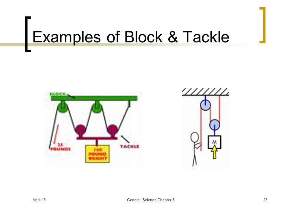 April 15General Science Chapter 628 Examples of Block & Tackle