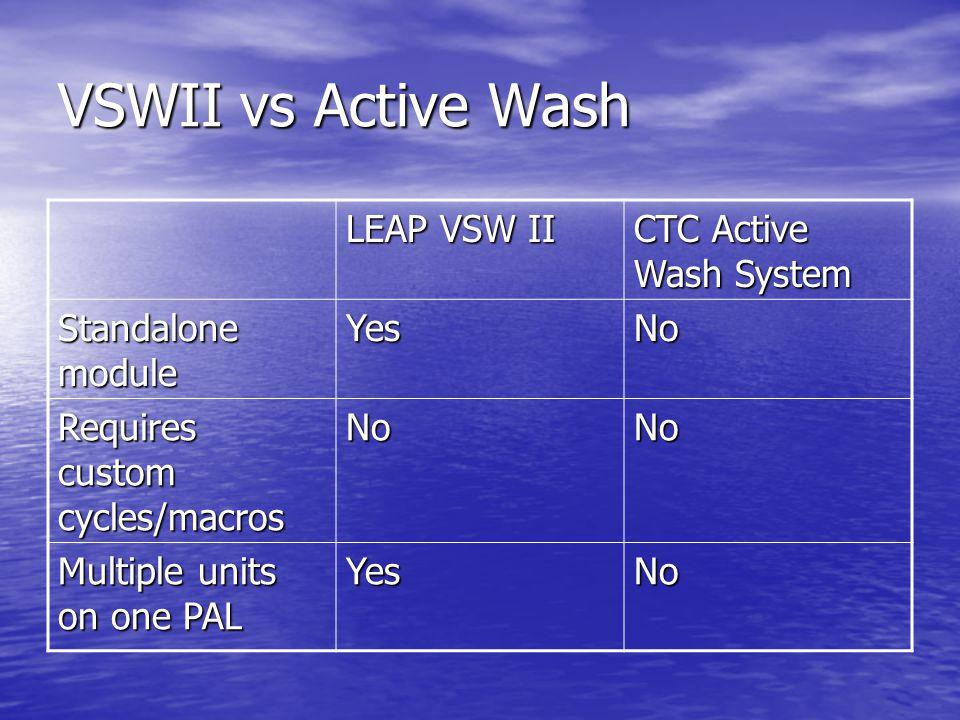 Active Wash Station