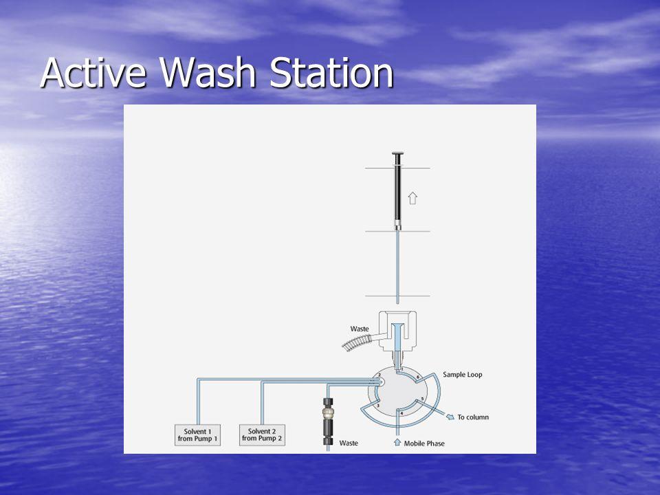 Active Wash In-Situ