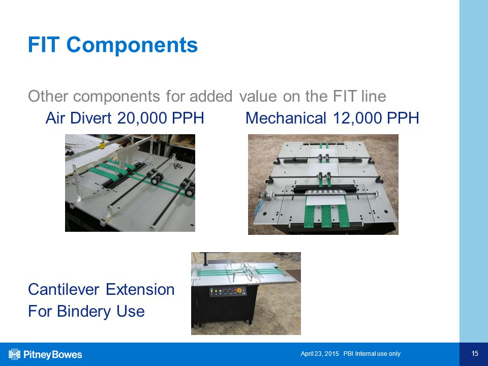 April 23, 2015 PBI Internal use only 15 FIT Components Other components for added value on the FIT line Air Divert 20,000 PPH Mechanical 12,000 PPH Cantilever Extension For Bindery Use