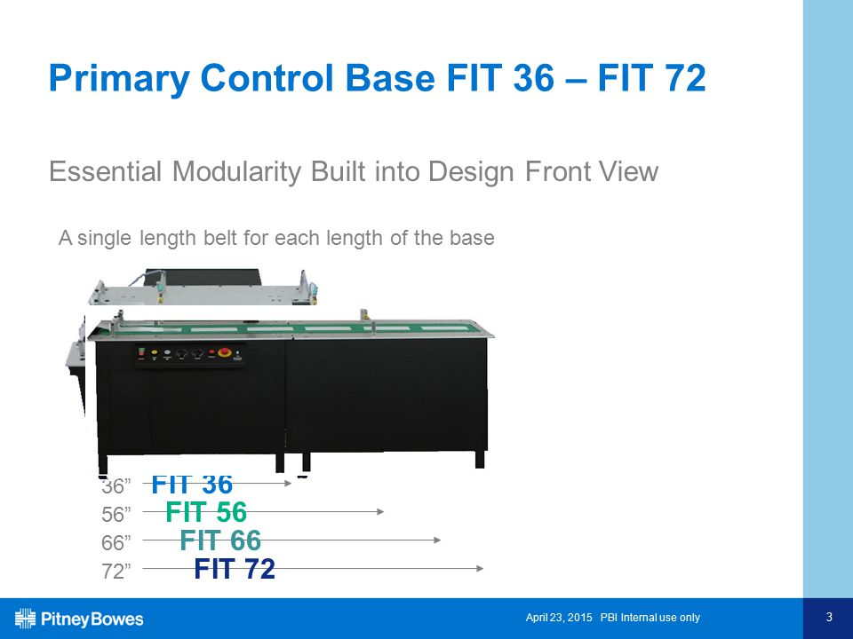 April 23, 2015 PBI Internal use only 3 72 36 56 66 Primary Control Base FIT 36 – FIT 72 Essential Modularity Built into Design Front View FIT 36 FIT 56 FIT 66 FIT 72 A single length belt for each length of the base Single Belt across FIT sections