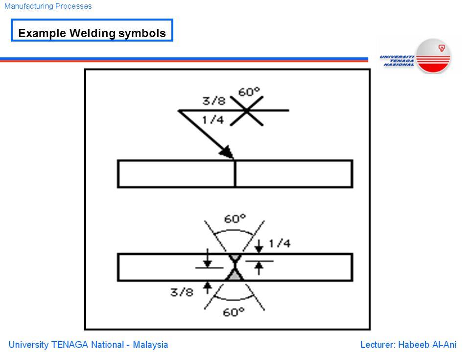 Example Welding symbols