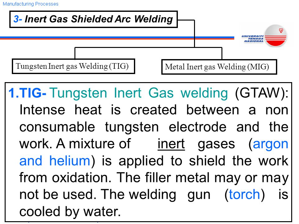 Tungsten Inert gas Welding (TIG) Metal Inert gas Welding (MIG) 3- Inert Gas Shielded Arc Welding 1.TIG- Tungsten Inert Gas welding (GTAW): Intense heat is created between a non consumable tungsten electrode and the work.