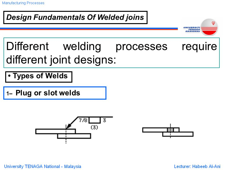 Design Fundamentals Of Welded joins Different welding processes require different joint designs: Types of Welds 1– Plug or slot welds