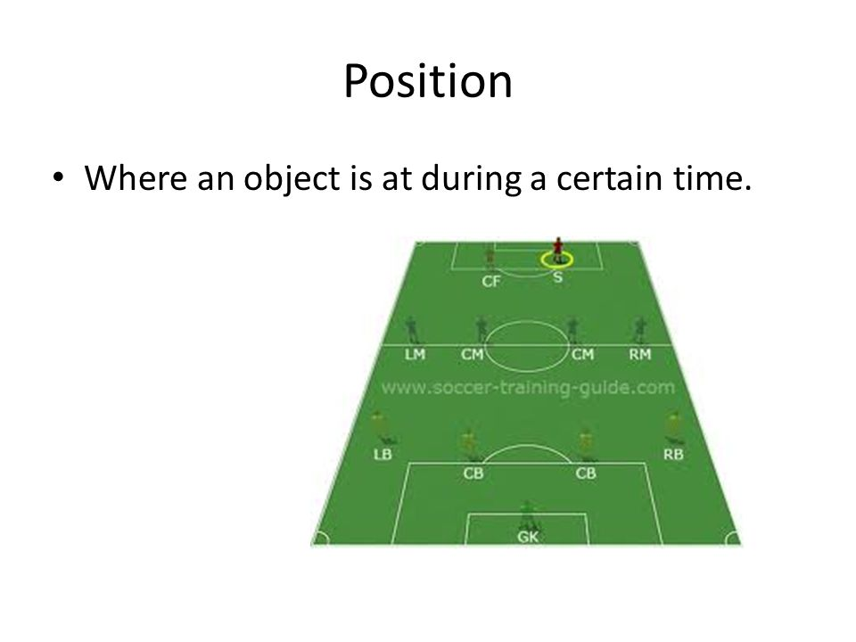 Position Where an object is at during a certain time.