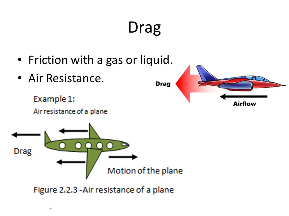 Drag Friction with a gas or liquid. Air Resistance.