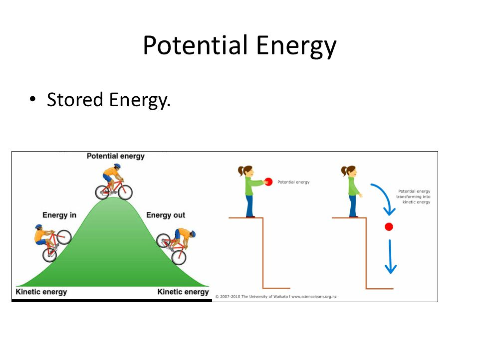 Potential Energy Stored Energy.