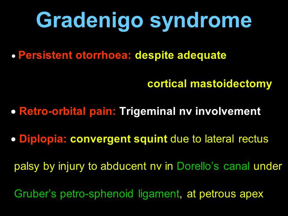 Gradenigo syndrome  Persistent otorrhoea: despite adequate cortical mastoidectomy  Retro-orbital pain: Trigeminal nv involvement  Diplopia: converg