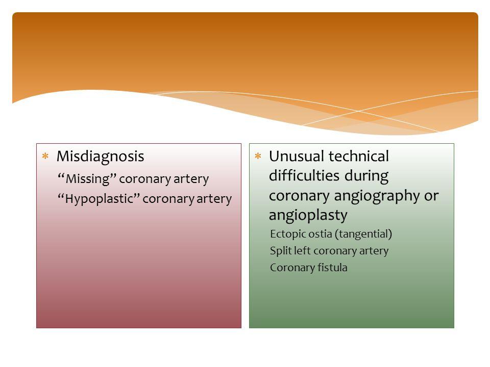  Misdiagnosis Missing coronary artery Hypoplastic coronary artery  Unusual technical difficulties during coronary angiography or angioplasty Ectopic ostia (tangential) Split left coronary artery Coronary fistula