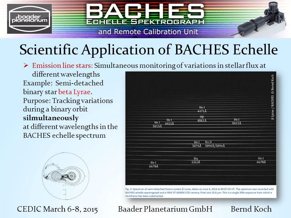 CEDIC March 6-8, 2015 Baader Planetarium GmbH Bernd Koch Scientific Application of BACHES Echelle  Emission line stars: Simultaneous monitoring of variations in stellar flux at different wavelengths Example: Semi‐detached binary star beta Lyrae.