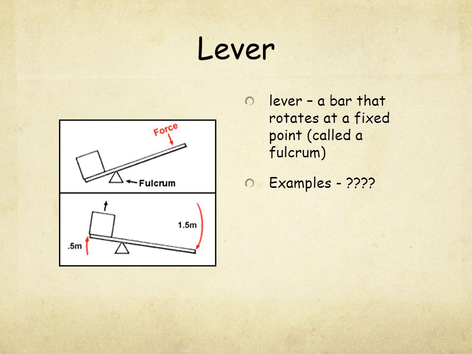 Lever lever – a bar that rotates at a fixed point (called a fulcrum) Examples -