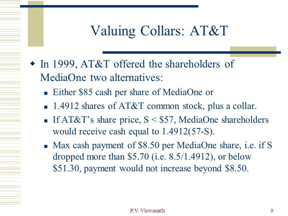 P.V. Viswanath10 Valuing Collars: AT&T