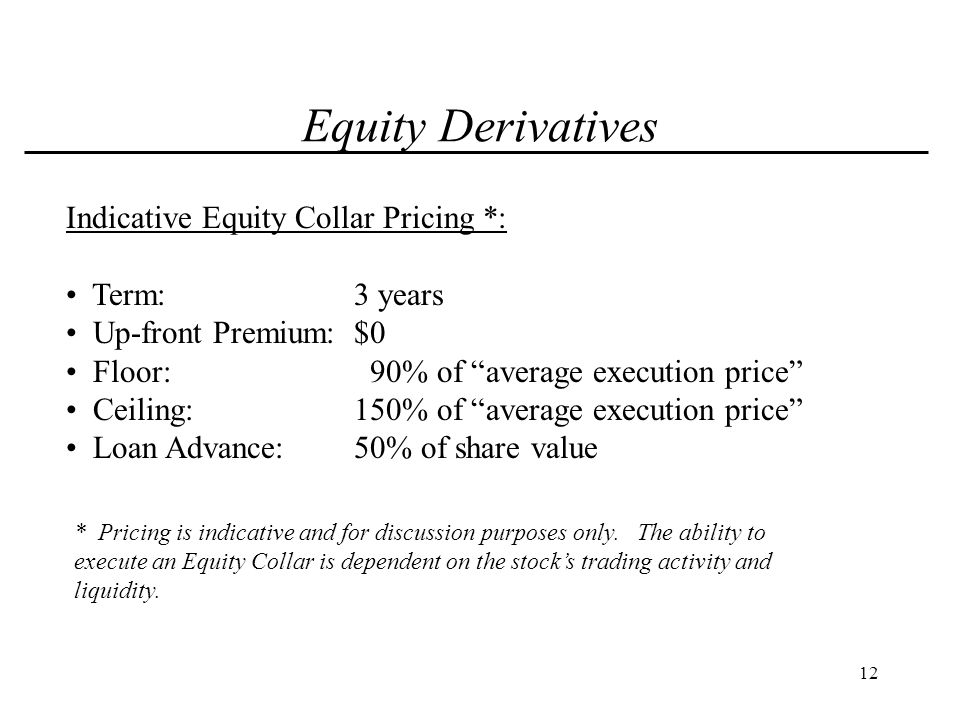 13 Equity Derivatives Equity Collar Benefits: Hedge against ABC falling below the Floor.