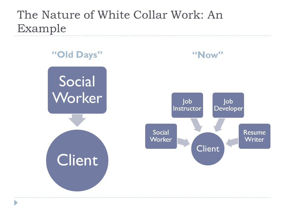 The Nature of White Collar Work: An Example Old Days Now Client Social Worker Client Social Worker Job Instructor Job Developer Resume Writer